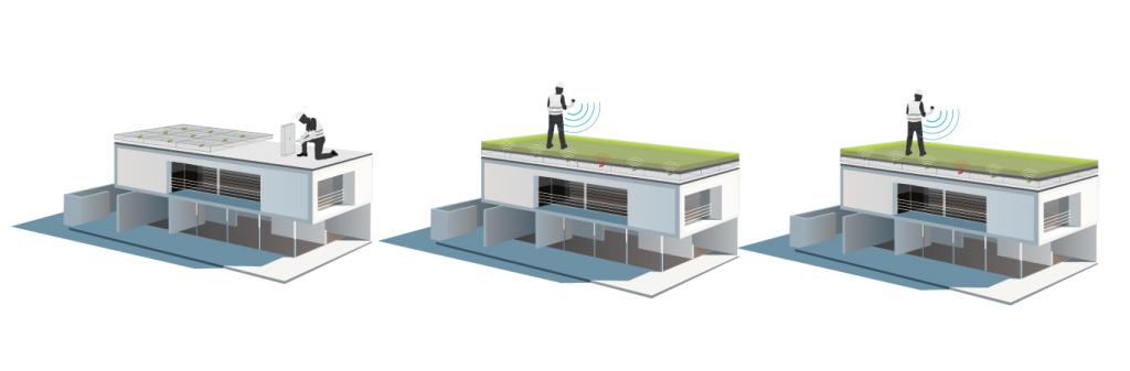 Hum-ID in drei Schritten: Einbauen, einlesen, kontrollieren