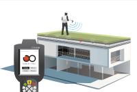 Hum-ID Anwendung Dachkontrolle