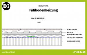 Sensoren für die Fußbodenheizung