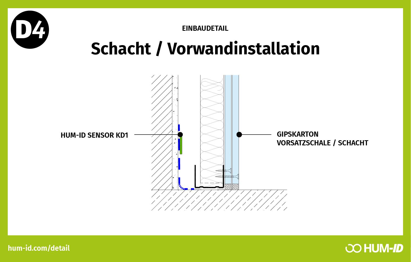 Sensoren für Vorwand, Wände