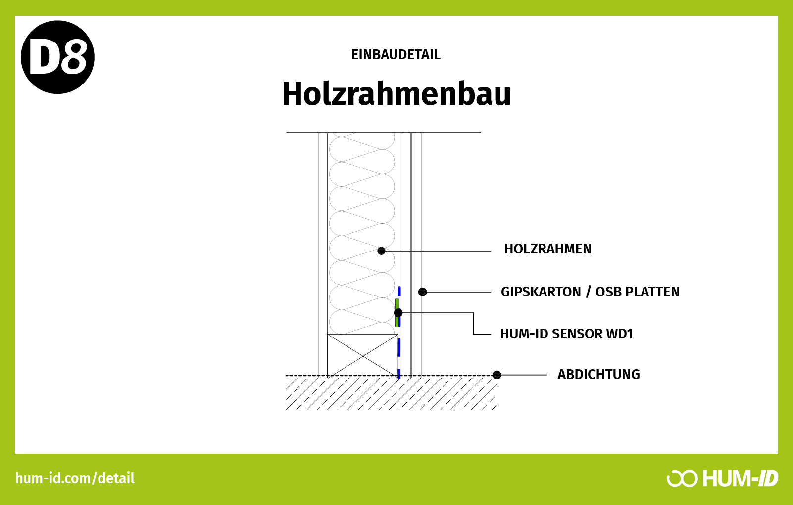 Sensoren im Holzbau